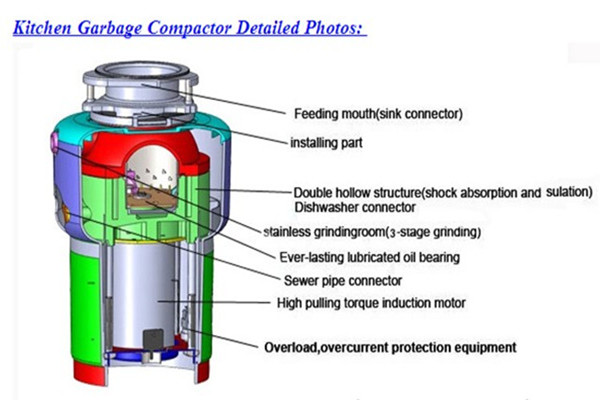 Food waste disposer
